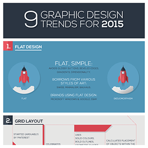 Excellent Design Trends for 2015 Graphic